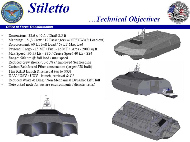 M80 Stiletto