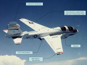 EA-6B Infographic