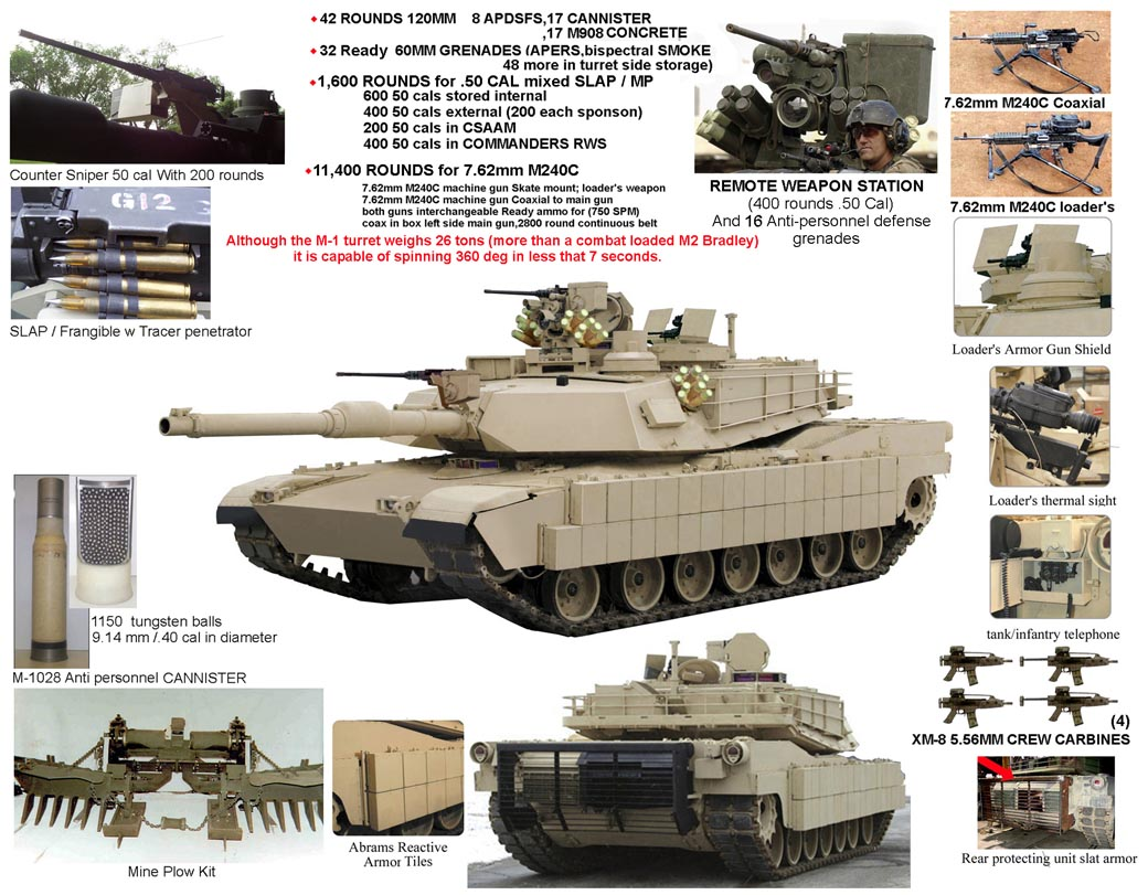 M1a3 Tusk Additions Military Machine