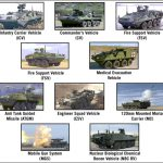 Stryker vehicle infographic