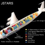 E-8C Joint Star Infographic