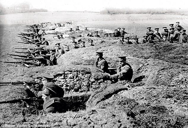 English Troops in the Trenches of World War I